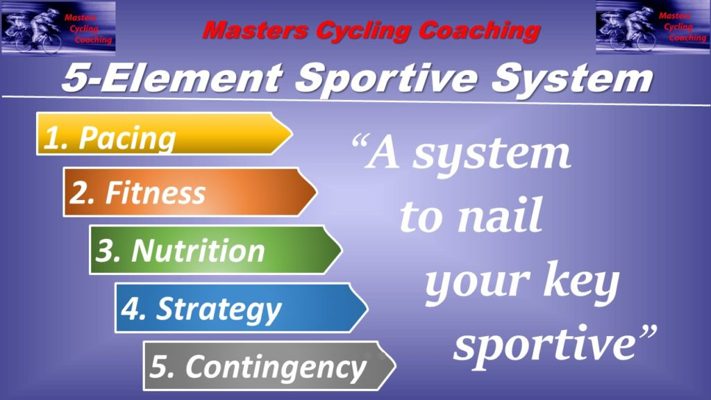 5-Element System for Sportive Preparation and Performance